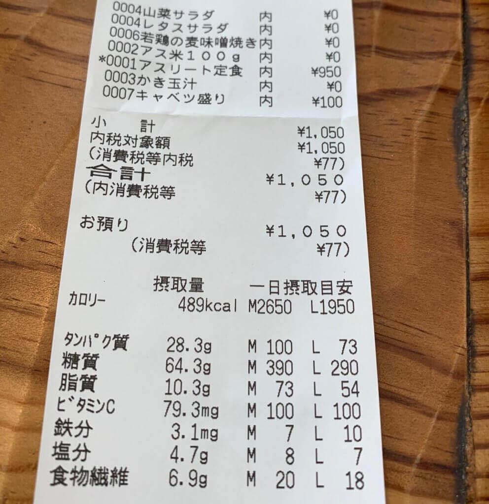 ライターが東京アスリート食堂でもらったレシートの写真