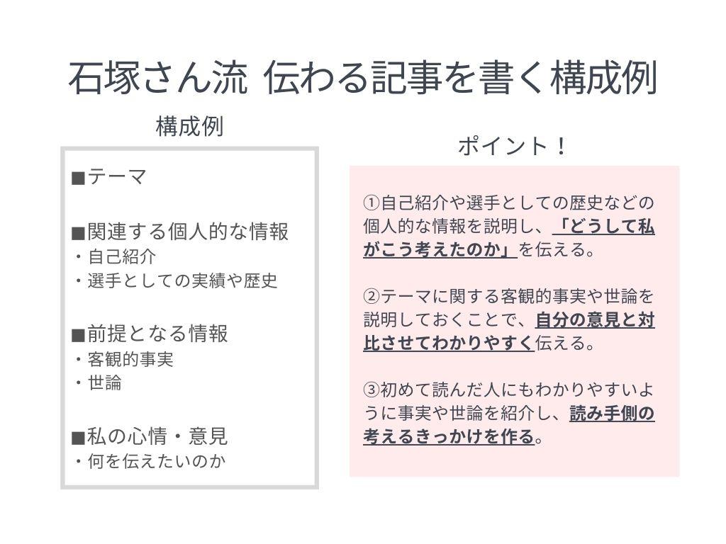 石塚さんの記事の書き方の図