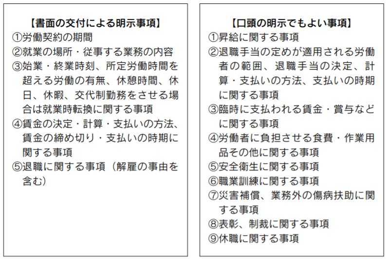 労働条件の明示事項